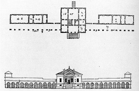 Palladio Villa Emo